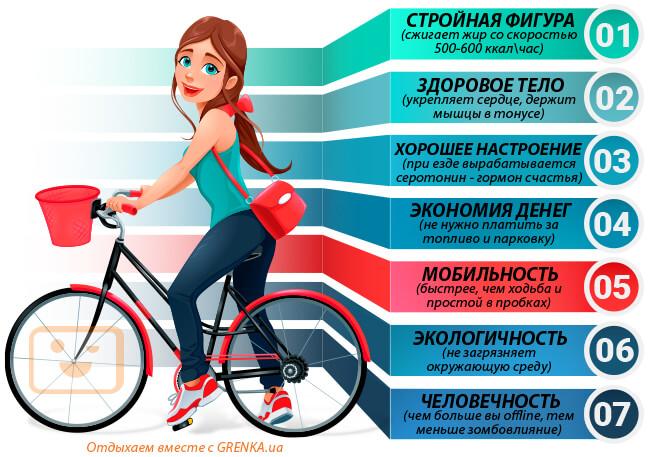 Преимущества велосипеда
